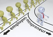 Entrepreneur Work Visa New Zealand