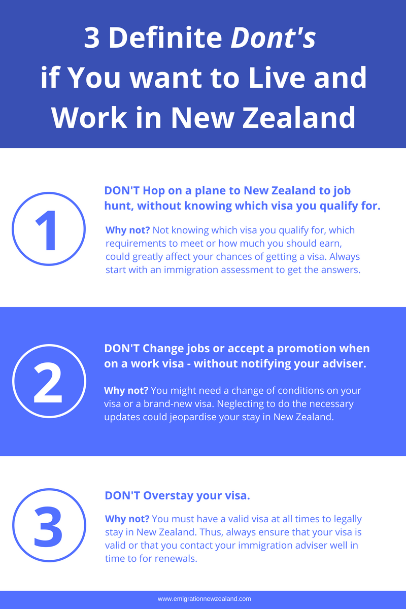 Live and Work in New Zealand